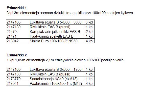 Lukkoaitojen laskentaohjetaulukko